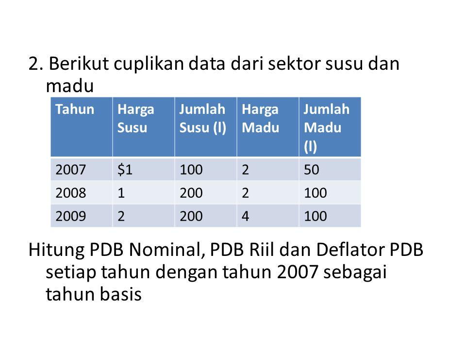 2. Berikut cuplikan data dari sektor susu dan madu Hitung PDB Nominal, PDB Riil dan Deflator PDB setiap tahun dengan tahun 2007 sebagai tahun basis Ta