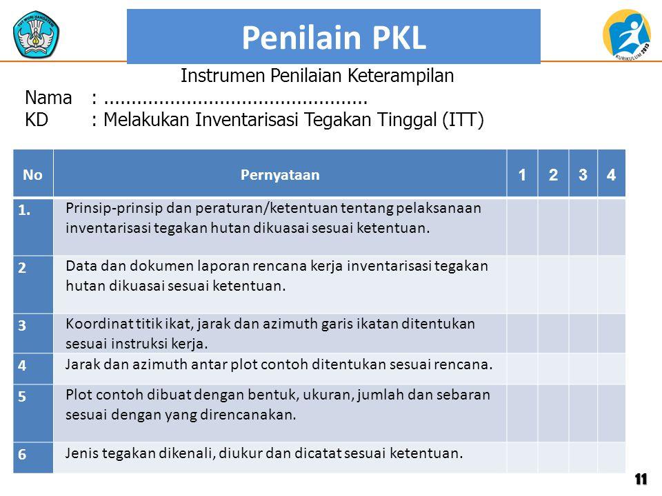 Penilain PKL 11 NoPernyataan 1234 1. Prinsip-prinsip dan peraturan/ketentuan tentang pelaksanaan inventarisasi tegakan hutan dikuasai sesuai ketentuan