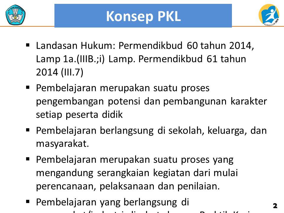 Konsep PKL  Landasan Hukum: Permendikbud 60 tahun 2014, Lamp 1a.(IIIB.;i) Lamp. Permendikbud 61 tahun 2014 (III.7)  Pembelajaran merupakan suatu pro
