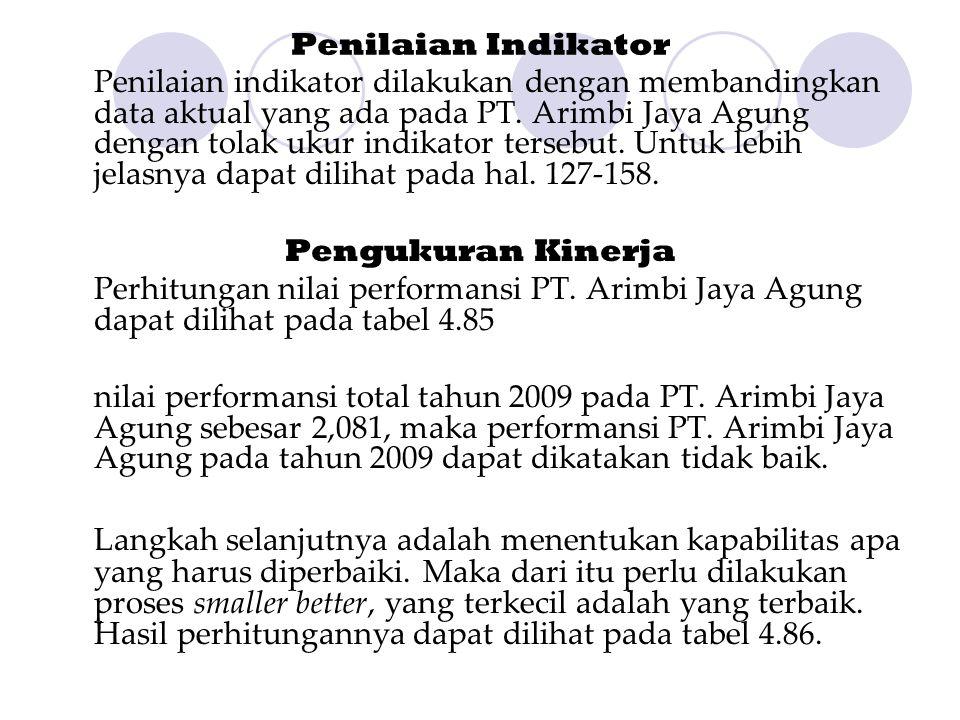 Penilaian Indikator Penilaian indikator dilakukan dengan membandingkan data aktual yang ada pada PT. Arimbi Jaya Agung dengan tolak ukur indikator ter