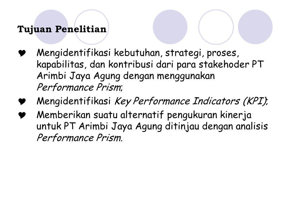 Tujuan Penelitian  Mengidentifikasi kebutuhan, strategi, proses, kapabilitas, dan kontribusi dari para stakehoder PT Arimbi Jaya Agung dengan menggun