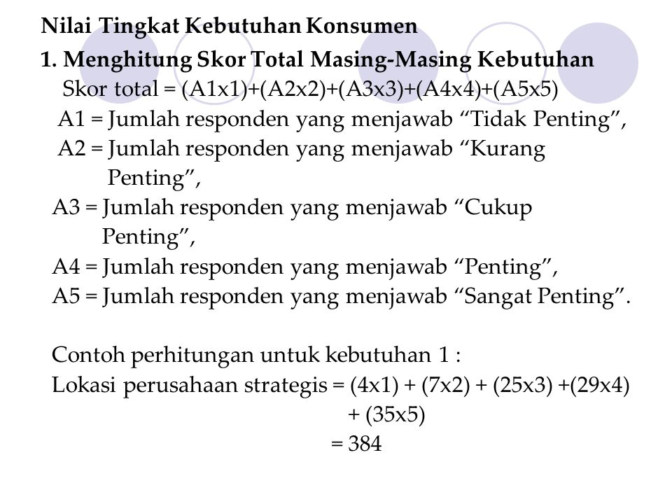 Nilai Tingkat Kebutuhan Konsumen 1. Menghitung Skor Total Masing-Masing Kebutuhan Skor total = (A1x1)+(A2x2)+(A3x3)+(A4x4)+(A5x5) A1 = Jumlah responde