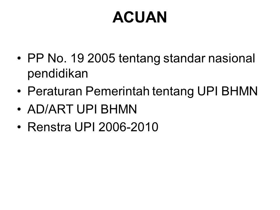 ACUAN PP No. 19 2005 tentang standar nasional pendidikan Peraturan Pemerintah tentang UPI BHMN AD/ART UPI BHMN Renstra UPI 2006-2010