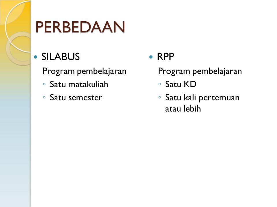 PERBEDAAN SILABUS Program pembelajaran ◦ Satu matakuliah ◦ Satu semester RPP Program pembelajaran ◦ Satu KD ◦ Satu kali pertemuan atau lebih