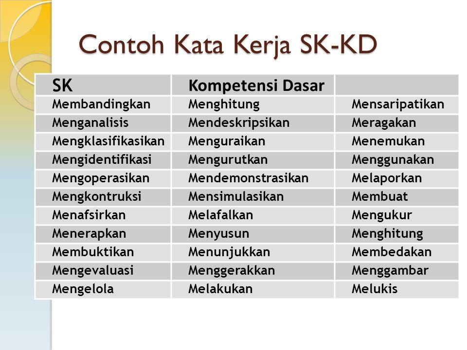 Contoh Kata Kerja SK-KD SK Kompetensi Dasar MembandingkanMenghitungMensaripatikan MenganalisisMendeskripsikanMeragakan MengklasifikasikanMenguraikanMe