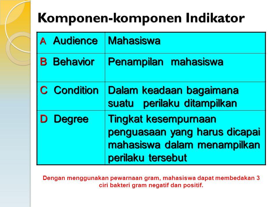 Komponen-komponen Indikator A Audience Mahasiswa B Behavior Penampilan mahasiswa C Condition Dalam keadaan bagaimana suatu perilaku ditampilkan D Degr