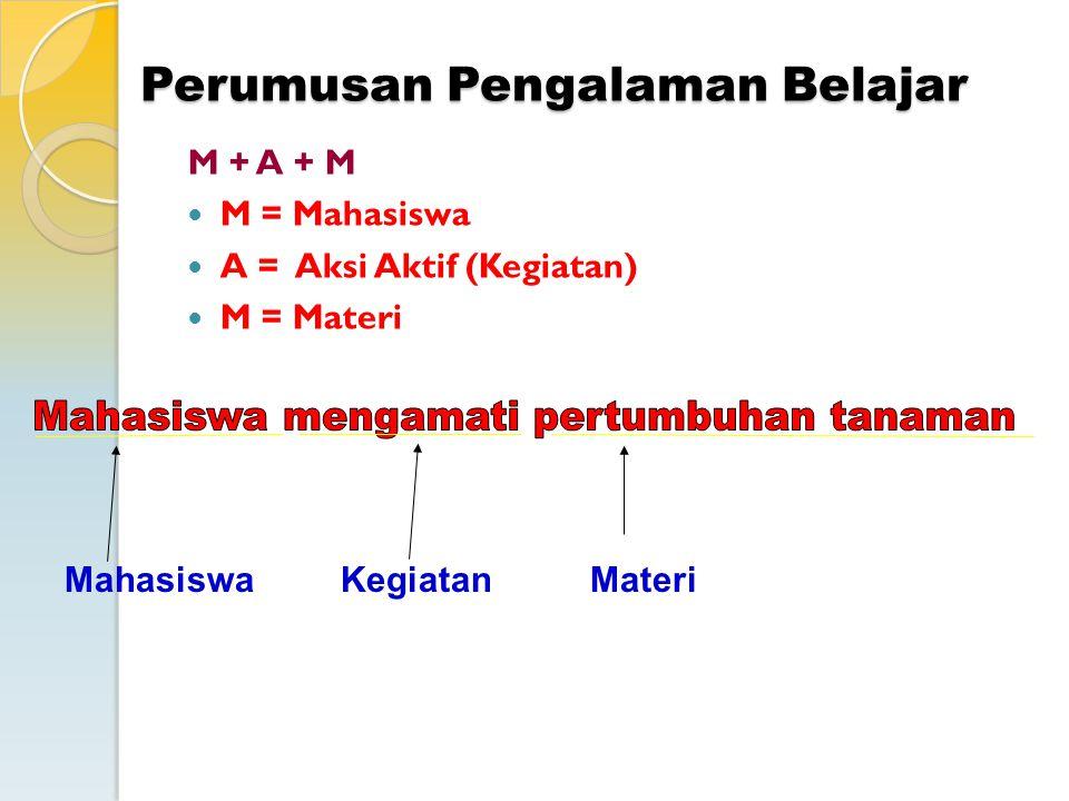 Mahasiswa KegiatanMateri Perumusan Pengalaman Belajar M + A + M M = Mahasiswa A = Aksi Aktif (Kegiatan) M = Materi