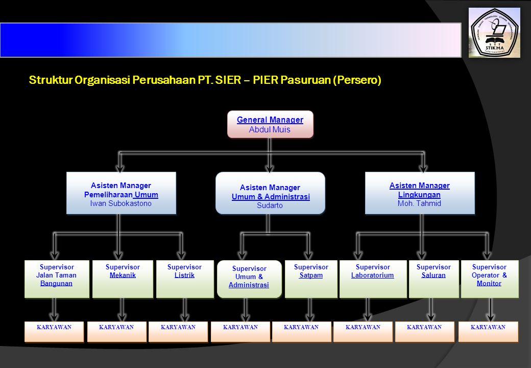 Struktur Organisasi Perusahaan PT. SIER – PIER Pasuruan (Persero) General Manager Abdul Muis General Manager Abdul Muis Asisten Manager Umum & Adminis