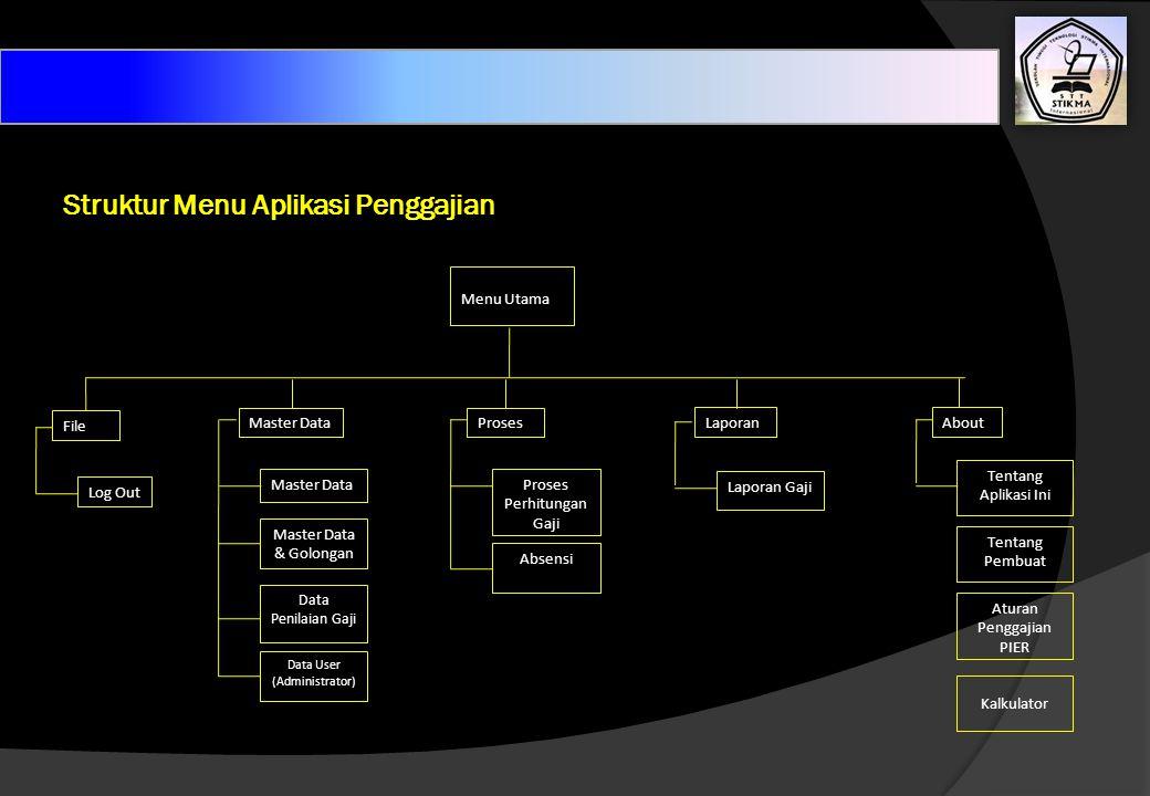 Struktur Menu Aplikasi Penggajian Menu Utama File Master DataProses Laporan About Log Out Master Data Master Data & Golongan Data Penilaian Gaji Data