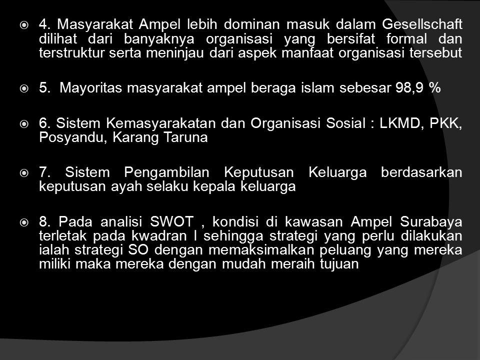  4. Masyarakat Ampel lebih dominan masuk dalam Gesellschaft dilihat dari banyaknya organisasi yang bersifat formal dan terstruktur serta meninjau dar