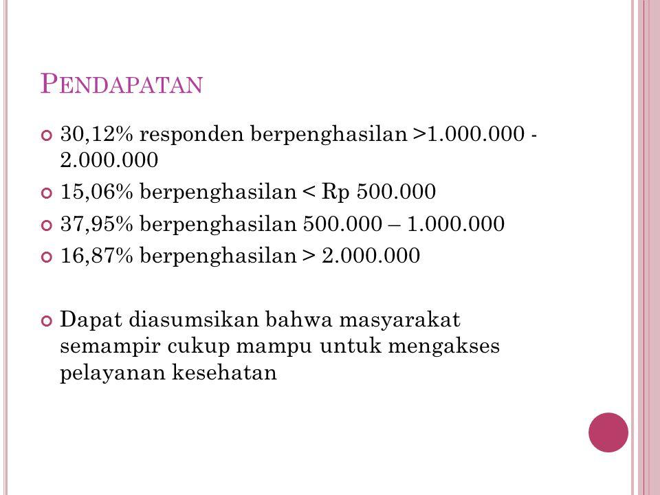 TIPOLOGI MASYARAKAT