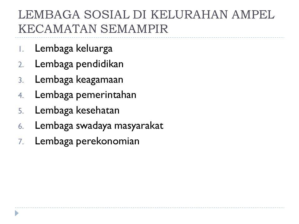 LEMBAGA SOSIAL DI KELURAHAN AMPEL KECAMATAN SEMAMPIR 1.