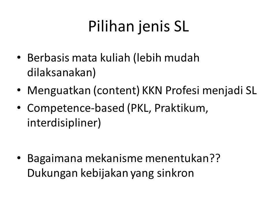 Pilihan jenis SL Berbasis mata kuliah (lebih mudah dilaksanakan) Menguatkan (content) KKN Profesi menjadi SL Competence-based (PKL, Praktikum, interdi