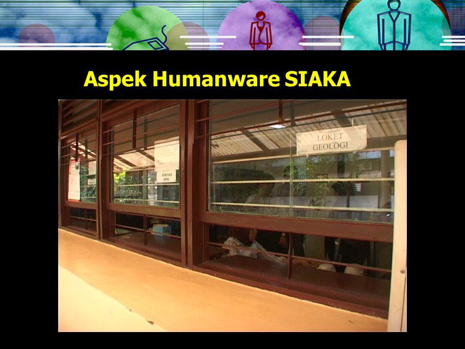 Aspek Humanware SIAKA