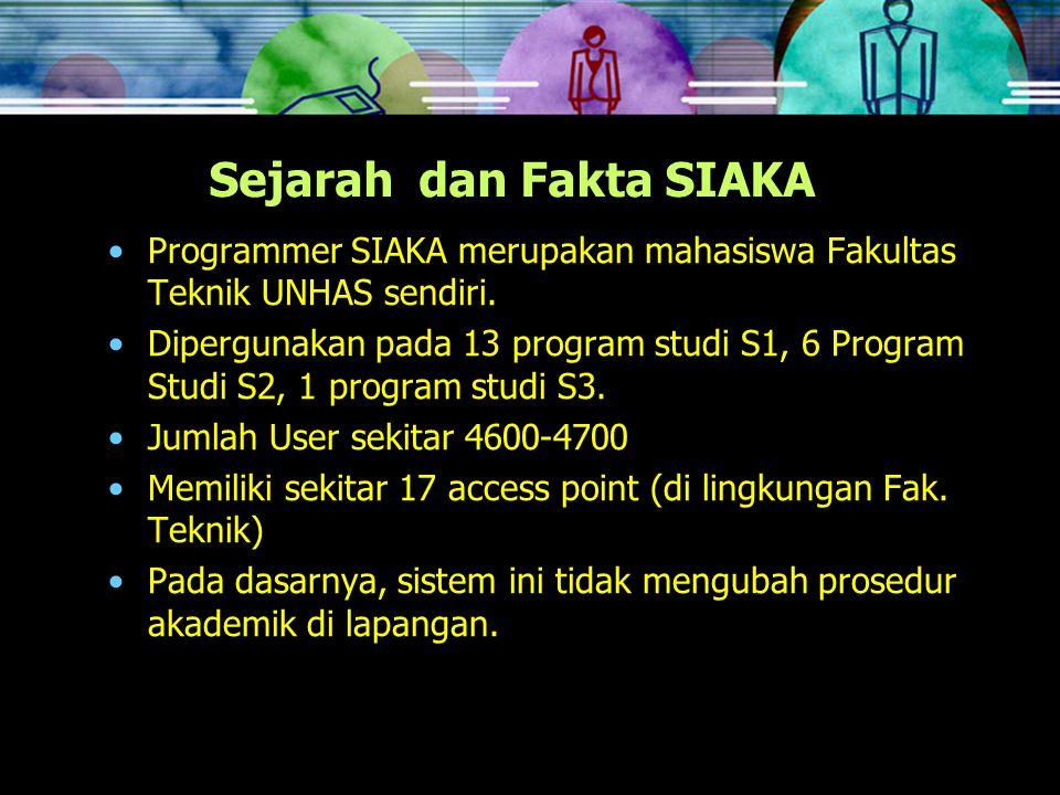Sejarah dan Fakta SIAKA Programmer SIAKA merupakan mahasiswa Fakultas Teknik UNHAS sendiri.