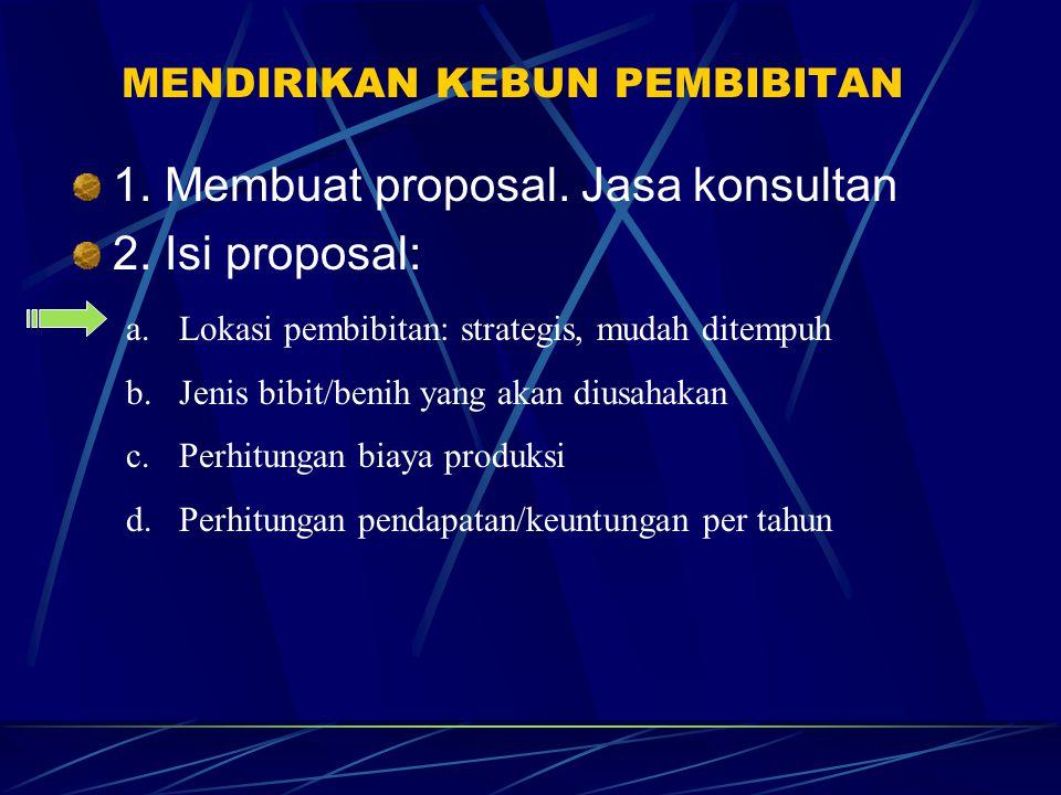 MENDIRIKAN KEBUN PEMBIBITAN 1. Membuat proposal. Jasa konsultan 2. Isi proposal: a.Lokasi pembibitan: strategis, mudah ditempuh b.Jenis bibit/benih ya