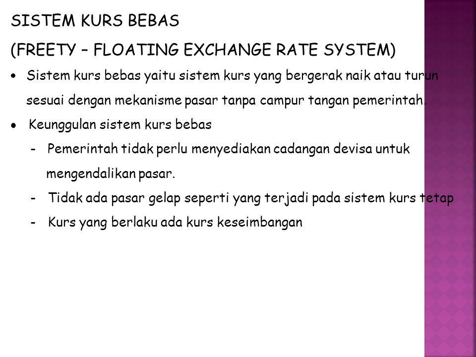 SISTEM KURS BEBAS (FREETY – FLOATING EXCHANGE RATE SYSTEM)  Sistem kurs bebas yaitu sistem kurs yang bergerak naik atau turun sesuai dengan mekanisme
