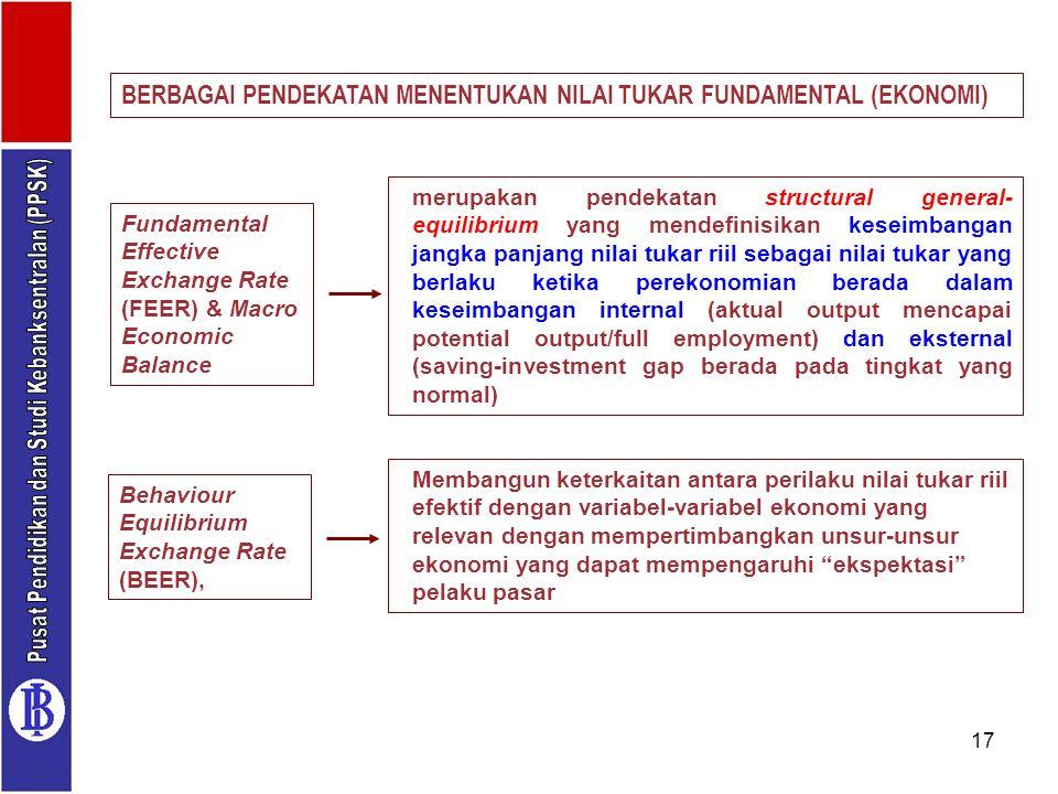 17 Fundamental Effective Exchange Rate (FEER) & Macro Economic Balance BERBAGAI PENDEKATAN MENENTUKAN NILAI TUKAR FUNDAMENTAL (EKONOMI) merupakan pend