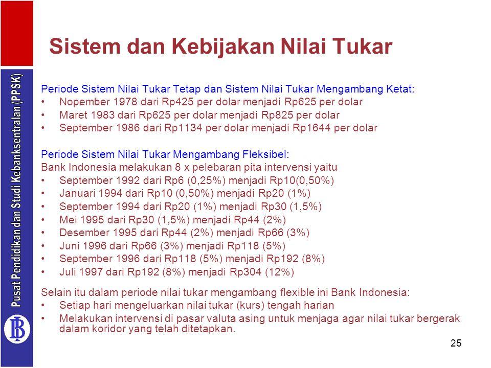 25 Sistem dan Kebijakan Nilai Tukar Periode Sistem Nilai Tukar Tetap dan Sistem Nilai Tukar Mengambang Ketat: Nopember 1978 dari Rp425 per dolar menja