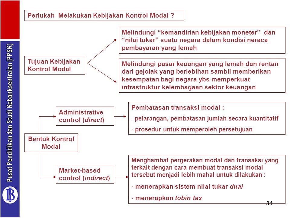 "34 Perlukah Melakukan Kebijakan Kontrol Modal ? Tujuan Kebijakan Kontrol Modal Melindungi ""kemandirian kebijakan moneter"" dan ""nilai tukar"" suatu nega"
