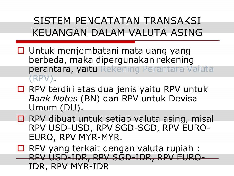 Atas penyesuaian tsb dilakukan pembukuan revaluasi akhir hari dengan jurnal transaksi sbb : Debit Kredit Keuntungan revaluasi posisi DU RPV DU USD – IDR Rp.12.048.800,-