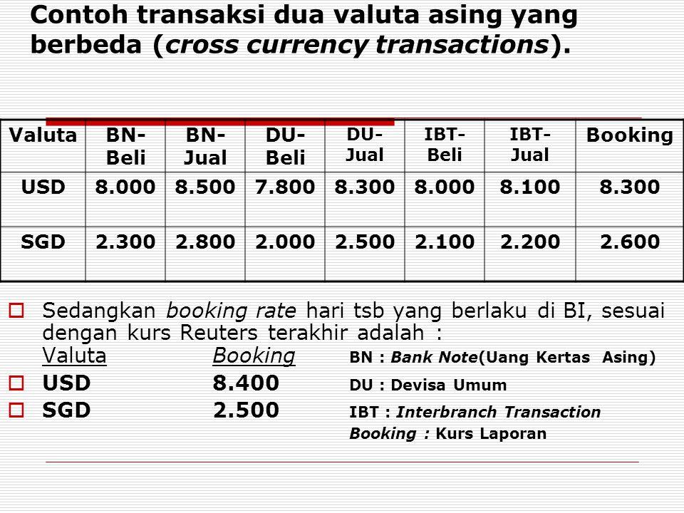 Selanjutnya pada akhir hari setelah menerima kurs laporan BI (Booking rate BI) dilakukan revaluasi akhir hari atas pencatatan valuta asing tsb sbb : ValutaSaldo RPV BN USD-USD Saldo RPV BN USD-IDR Saldo RPV BN USD-IDR Setelah revaluasi Penyesuaian (Adjusment) USD128.2051.000.000.0001.076.922.000 ( 128.205 x 8.400) 76.922.000 (D)  Dari transaski tsb terlihat bahwa kurs yang digunakan BRI pada saat transaksi (7.800) lebih rendah dari kurs laporan BI (8.400), sehingga harus dilakukan penyesuaian yang melibatkan rekening perantara dan rekening pendapatan.