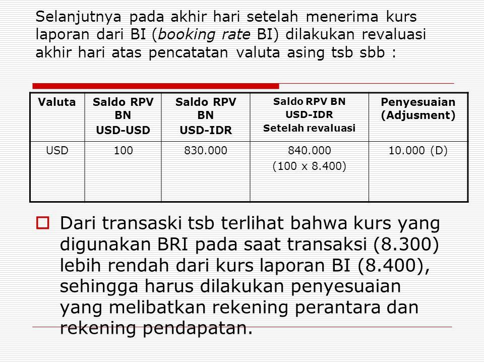 Atas penyesuaian tsb dilakukan pembukuan revaluasi akhir hari dengan jurnal transaksi sbb : Debit Kredit RPV BN USD – IDR Keuntungan revaluasi posisi BN Rp.10.000,-