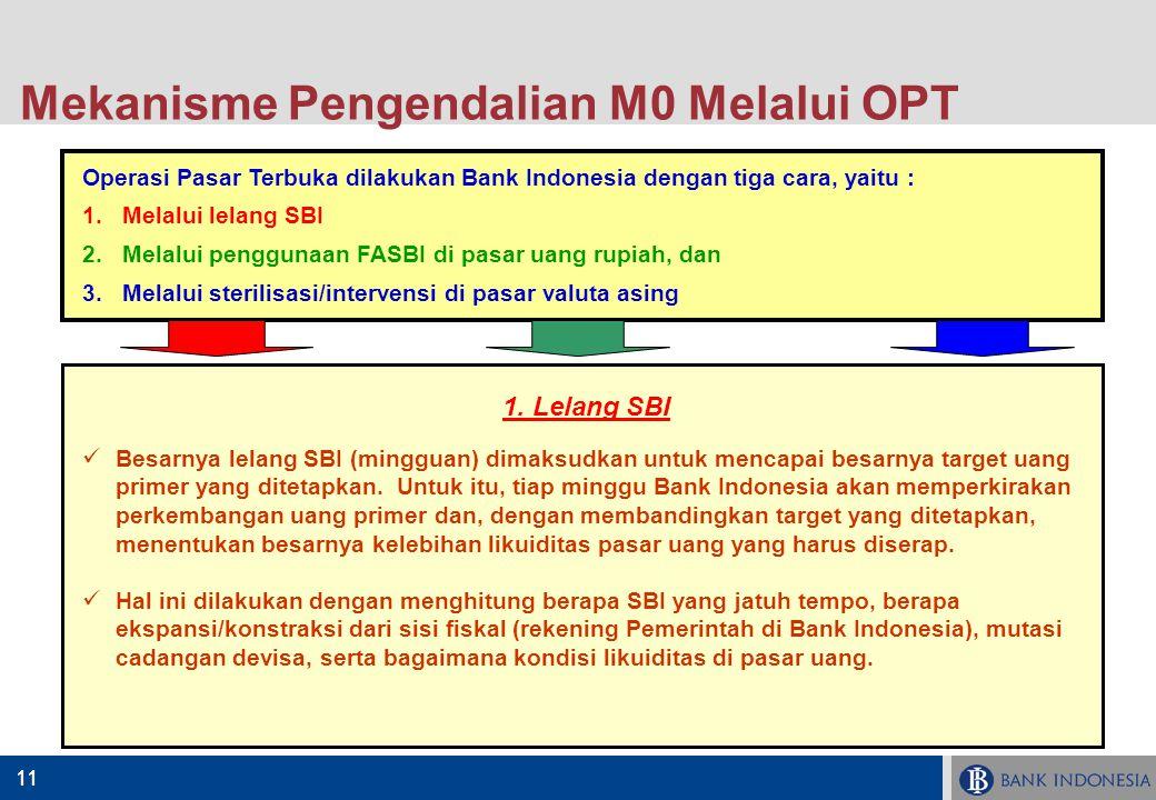 11 Operasi Pasar Terbuka dilakukan Bank Indonesia dengan tiga cara, yaitu : 1.Melalui lelang SBI 2.Melalui penggunaan FASBI di pasar uang rupiah, dan