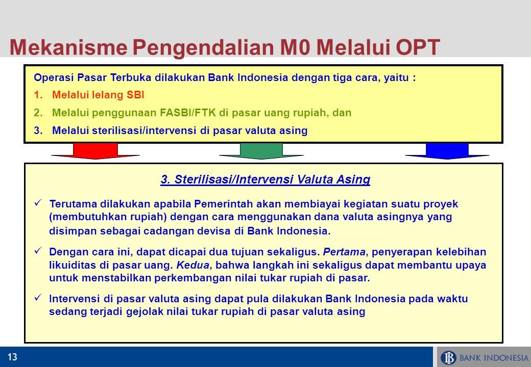 13 Operasi Pasar Terbuka dilakukan Bank Indonesia dengan tiga cara, yaitu : 1.Melalui lelang SBI 2.Melalui penggunaan FASBI/FTK di pasar uang rupiah,