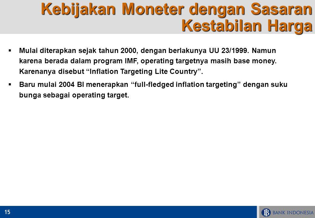 15  Mulai diterapkan sejak tahun 2000, dengan berlakunya UU 23/1999. Namun karena berada dalam program IMF, operating targetnya masih base money. Kar