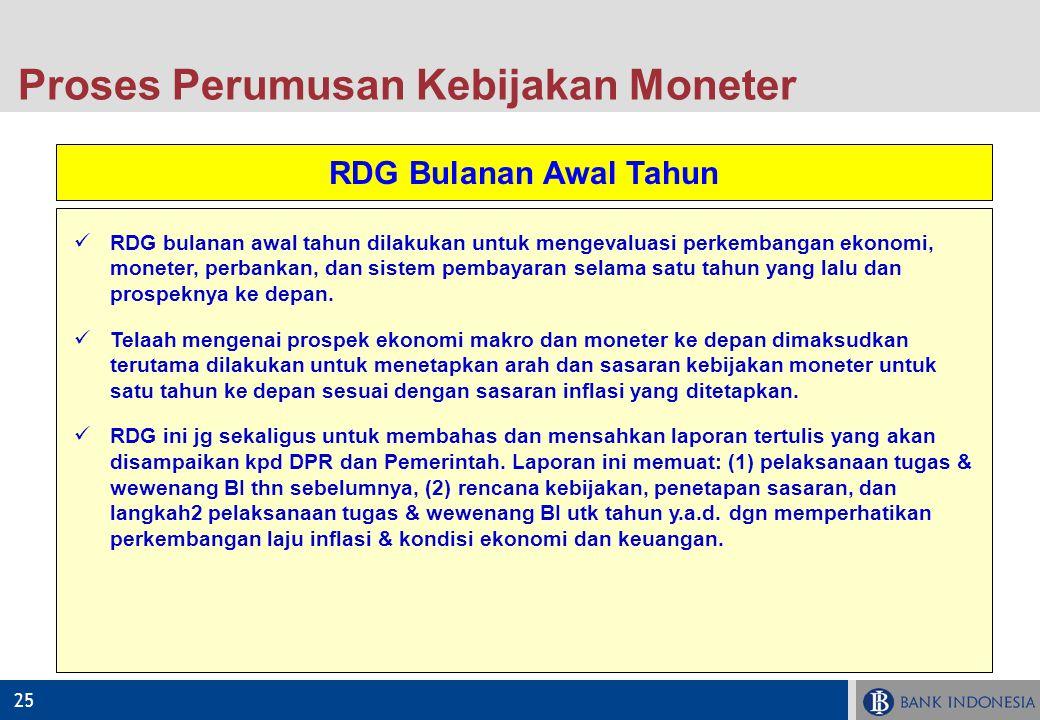 25 RDG Bulanan Awal Tahun RDG bulanan awal tahun dilakukan untuk mengevaluasi perkembangan ekonomi, moneter, perbankan, dan sistem pembayaran selama s