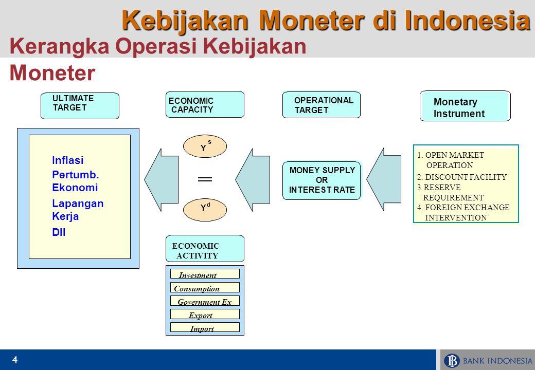 35 Sistem dan Kebijakan Nilai Tukar Periode Nilai Tukar Mengambang Ketat Nopember 1978 dari Rp425 per dolar menjadi Rp625 per dolar Maret 1983 dari Rp625 per dolar menjadi Rp825 per dolar September 1986 dari Rp1134 per dolar menjadi Rp1644 per dolar Periode Nilai Tukar mengambang Flexible Bank Indonesia melakukan 8 x pelebaran pita intervensi yaitu September 1992 dari Rp6 (0,25%) menjadi Rp10(0,50%) Januari 1994 dari Rp10 (0,50%) menjadi Rp20 (1%) September 1994 dari Rp20 (1%) menjadi Rp30 (1,5%) Mei 1995 dari Rp30 (1,5%) menjadi Rp44 (2%) Desember 1995 dari Rp44 (2%) menjadi Rp66 (3%) Juni 1996 dari Rp66 (3%) menjadi Rp118 (5%) September 1996 dari Rp118 (5%) menjadi Rp192 (8%) Juli 1997 dari Rp192 (8%) menjadi Rp304 (12%) Selain itu dalam periode nilai tukar mengambang flexible ini Bank Indonesia Setiap hari mengeluarkan nilai tukar (kurs) tengah harian Melakukan intervensi di pasar valuta asing untuk menjaga agar nilai tukar bergerak dalam koridor yang telah ditetapkan.