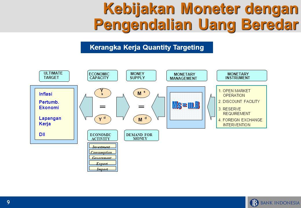 10 Dalam melaksanakan kebijakan moneter, Bank Indonesia menggunakan instrumen moneter yang dapat berupa Operasi Pasar Terbuka (OPT), intervensi pasar valas, reserve requirement, ataupun moral suasion.