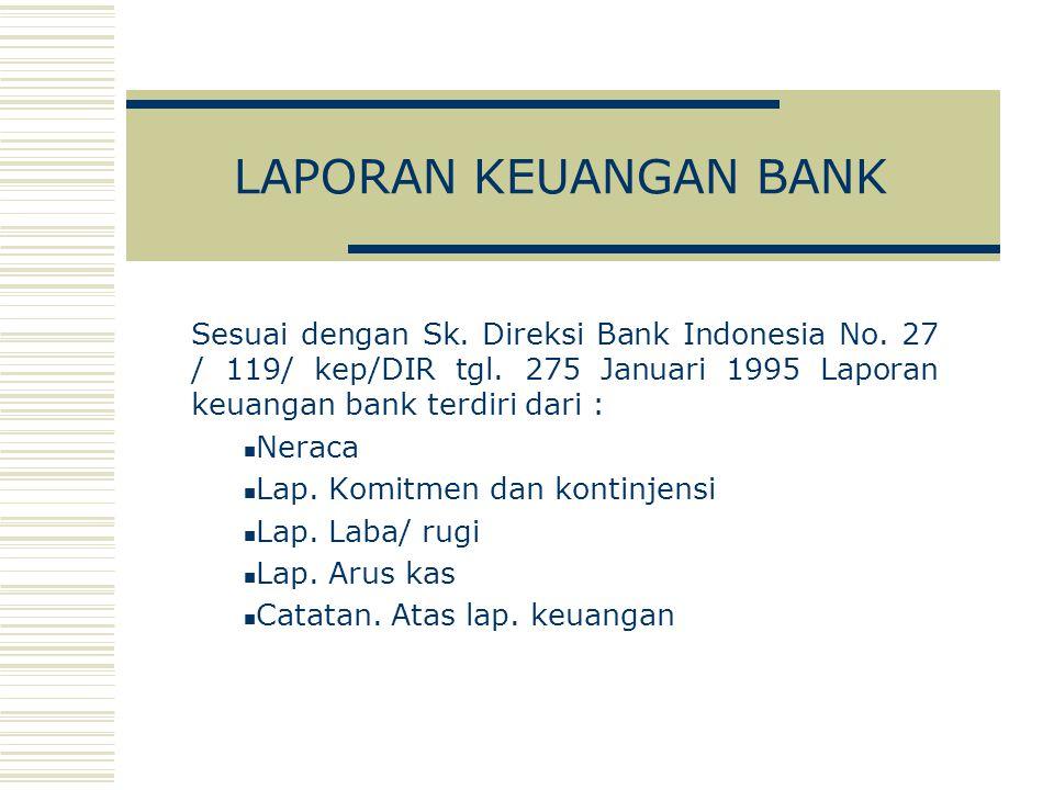 LAPORAN KEUANGAN BANK Sesuai dengan Sk.Direksi Bank Indonesia No.