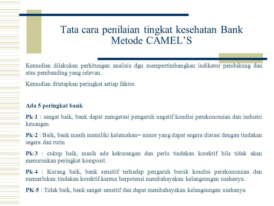 Tata cara penilaian tingkat kesehatan Bank Metode CAMEL'S Kemudian dilakukan perhitungan analisis dgn mempertimbangkan indikator pendukung dan atau pembanding yang relevan.