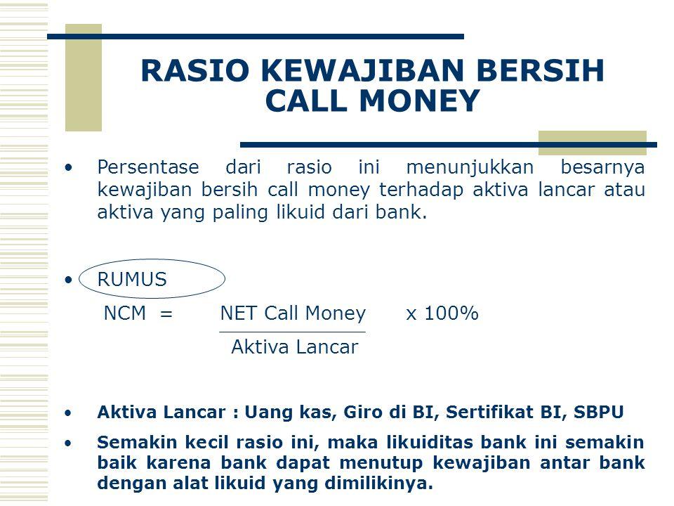 RASIO KEWAJIBAN BERSIH CALL MONEY Persentase dari rasio ini menunjukkan besarnya kewajiban bersih call money terhadap aktiva lancar atau aktiva yang paling likuid dari bank.
