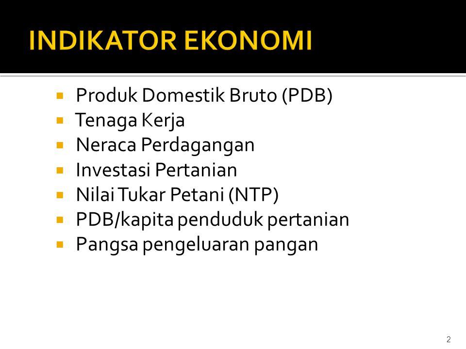  Produk Domestik Bruto (PDB)  Tenaga Kerja  Neraca Perdagangan  Investasi Pertanian  Nilai Tukar Petani (NTP)  PDB/kapita penduduk pertanian  Pangsa pengeluaran pangan 2