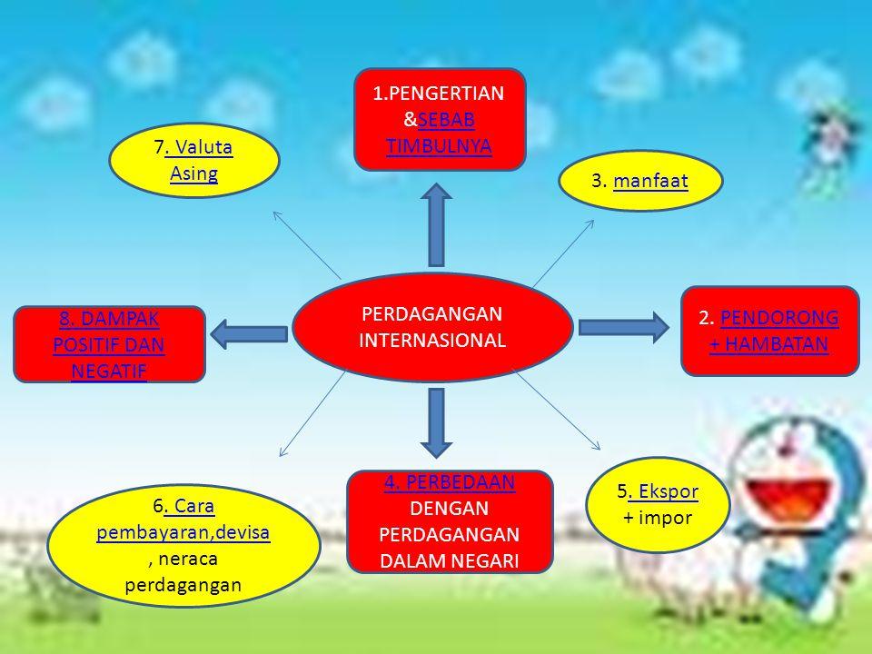PERDAGANGAN INTERNASIONAL 1.PENGERTIAN &SEBAB TIMBULNYASEBAB TIMBULNYA 2.