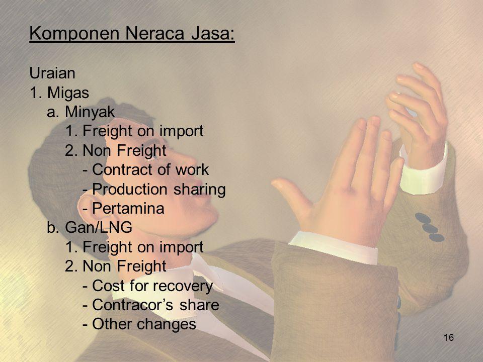 Komponen Neraca Jasa: 16 Uraian 1.Migas a. Minyak 1. Freight on import 2. Non Freight - Contract of work - Production sharing - Pertamina b. Gan/LNG 1