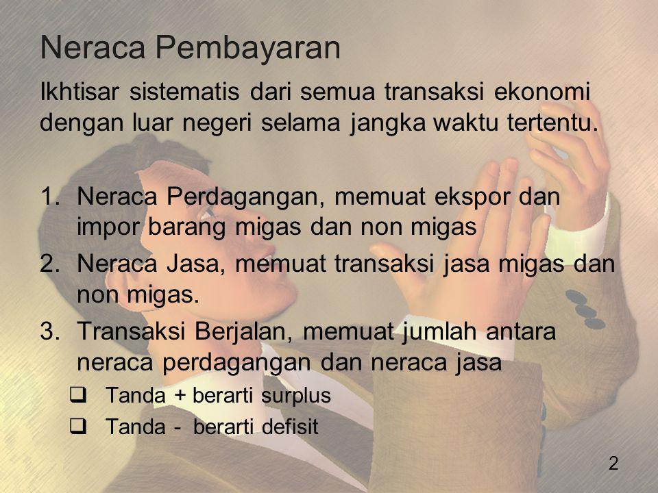 Neraca Pembayaran Ikhtisar sistematis dari semua transaksi ekonomi dengan luar negeri selama jangka waktu tertentu. 1.Neraca Perdagangan, memuat ekspo
