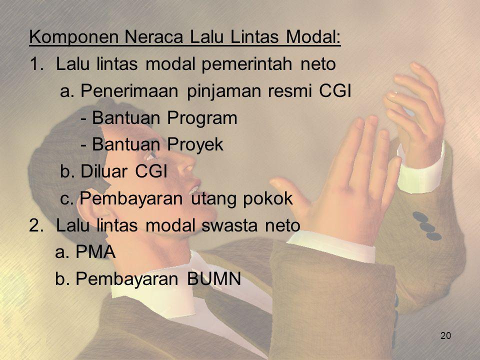 Komponen Neraca Lalu Lintas Modal: 1.Lalu lintas modal pemerintah neto a. Penerimaan pinjaman resmi CGI - Bantuan Program - Bantuan Proyek b. Diluar C