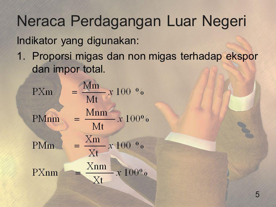 Neraca Perdagangan Luar Negeri Indikator yang digunakan: 1.Proporsi migas dan non migas terhadap ekspor dan impor total. 5