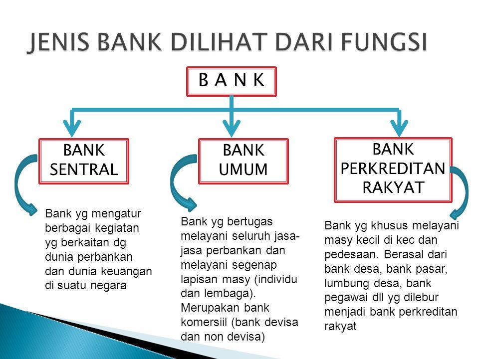 B A N K BANK PERKREDITAN RAKYAT BANK UMUM BANK SENTRAL Bank yg mengatur berbagai kegiatan yg berkaitan dg dunia perbankan dan dunia keuangan di suatu negara Bank yg bertugas melayani seluruh jasa- jasa perbankan dan melayani segenap lapisan masy (individu dan lembaga).
