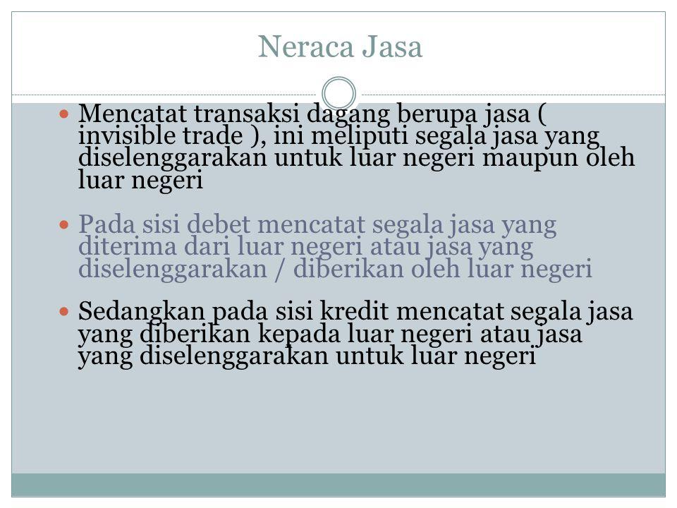 Neraca Jasa Mencatat transaksi dagang berupa jasa ( invisible trade ), ini meliputi segala jasa yang diselenggarakan untuk luar negeri maupun oleh lua