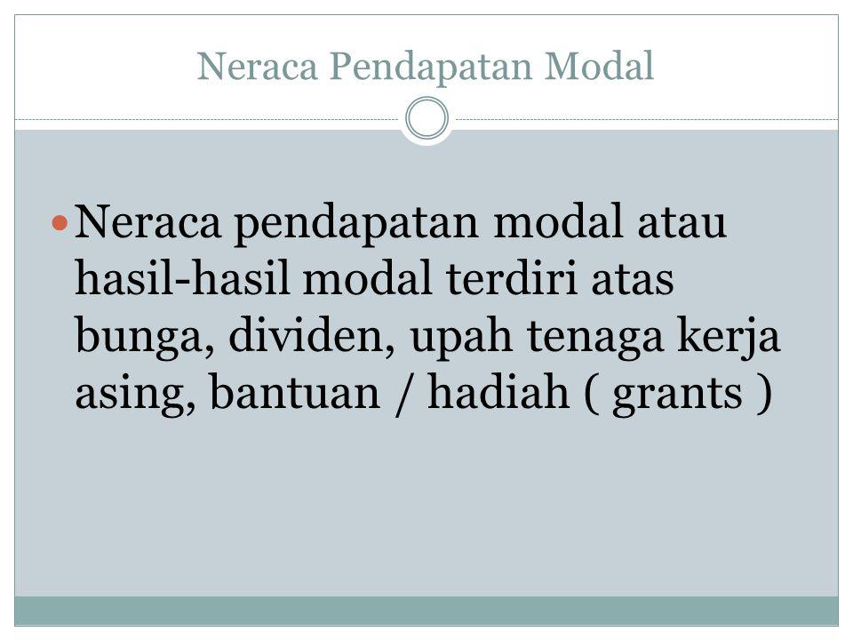 Neraca Pendapatan Modal Neraca pendapatan modal atau hasil-hasil modal terdiri atas bunga, dividen, upah tenaga kerja asing, bantuan / hadiah ( grants