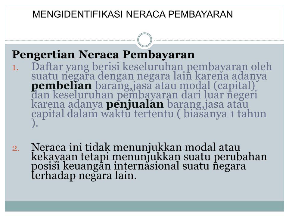 Pengertian Neraca Pembayaran 1. Daftar yang berisi keseluruhan pembayaran oleh suatu negara dengan negara lain karena adanya pembelian barang,jasa ata