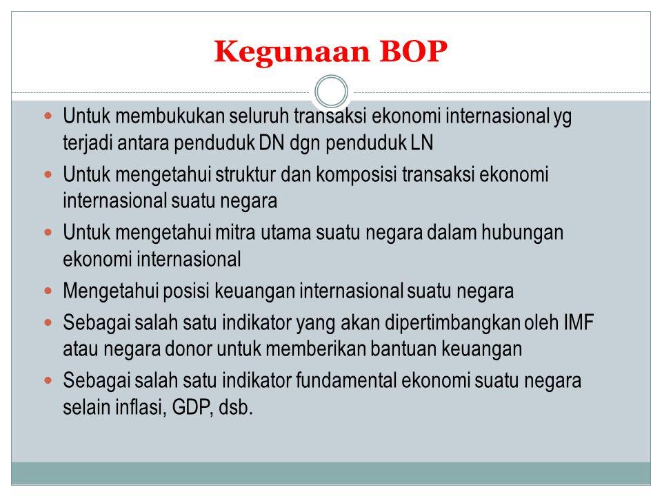 Kegunaan BOP Untuk membukukan seluruh transaksi ekonomi internasional yg terjadi antara penduduk DN dgn penduduk LN Untuk mengetahui struktur dan komp