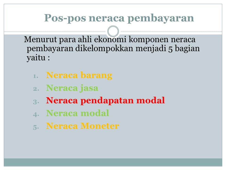 Pos-pos neraca pembayaran Menurut para ahli ekonomi komponen neraca pembayaran dikelompokkan menjadi 5 bagian yaitu : 1. Neraca barang 2. Neraca jasa
