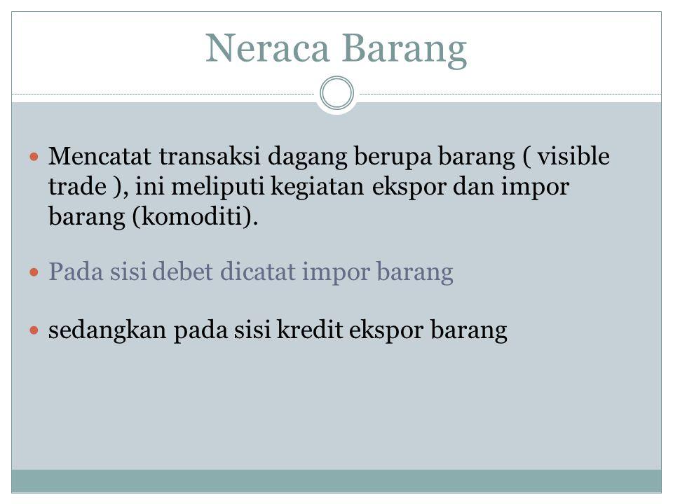 Neraca Barang Mencatat transaksi dagang berupa barang ( visible trade ), ini meliputi kegiatan ekspor dan impor barang (komoditi). Pada sisi debet dic