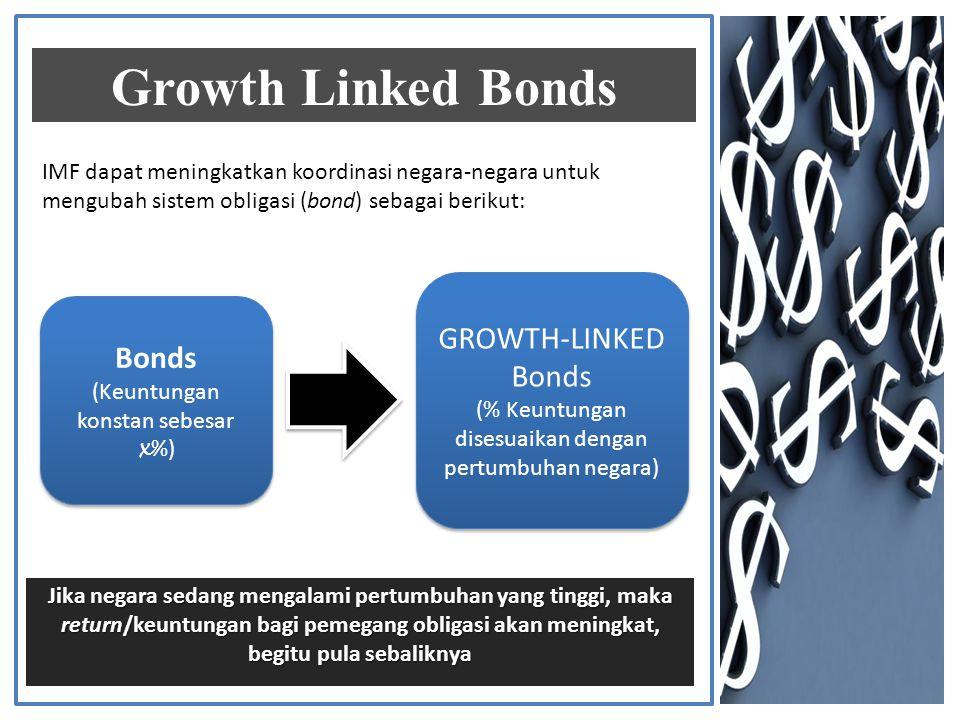 Bonds (Keuntungan konstan sebesar x %) Bonds (Keuntungan konstan sebesar x %) GROWTH-LINKED Bonds (% Keuntungan disesuaikan dengan pertumbuhan negara) GROWTH-LINKED Bonds (% Keuntungan disesuaikan dengan pertumbuhan negara) IMF dapat meningkatkan koordinasi negara-negara untuk mengubah sistem obligasi (bond) sebagai berikut: Jika negara sedang mengalami pertumbuhan yang tinggi, maka return/keuntungan bagi pemegang obligasi akan meningkat, begitu pula sebaliknya Growth Linked Bonds